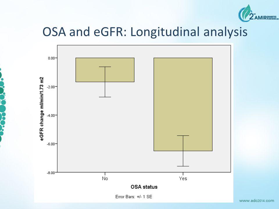 OSA and eGFR: Longitudinal analysis