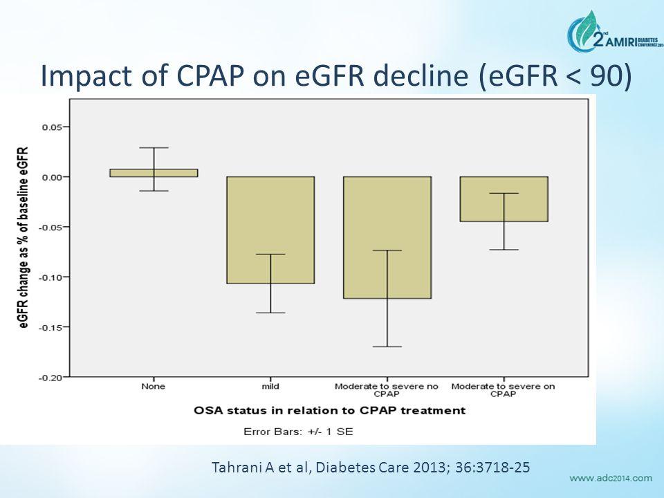 Impact of CPAP on eGFR decline (eGFR < 90) Tahrani A et al, Diabetes Care 2013; 36:3718-25