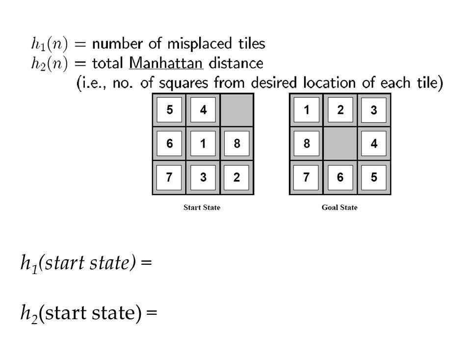 h 1 (start state) = h 2 (start state) =