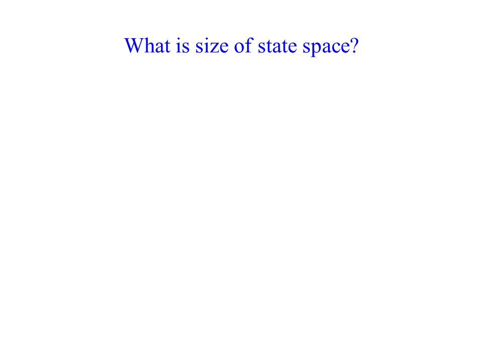 What is size of state space