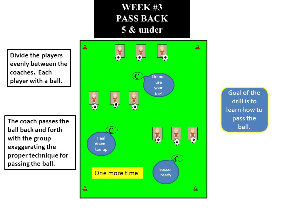 WEEK #3 PASS BACK 5 & under C Divide the players evenly between the coaches.