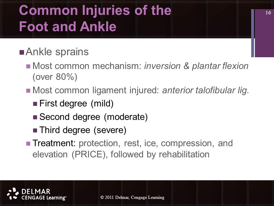 © 2010 Delmar, Cengage Learning 16 © 2011 Delmar, Cengage Learning Common Injuries of the Foot and Ankle Ankle sprains Most common mechanism: inversion & plantar flexion (over 80%) Most common ligament injured: anterior talofibular lig.