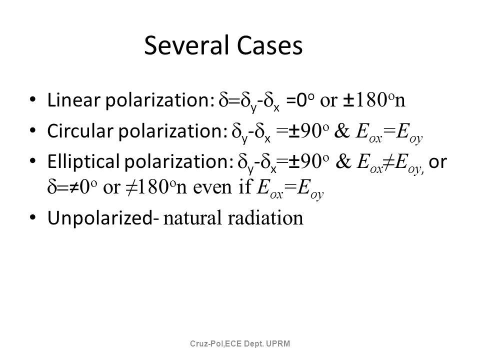 Several Cases Linear polarization:  y -  x =0 o or ±180 o n Circular polarization:  y -  x =±90 o & E ox =E oy Elliptical polarization:  y - 