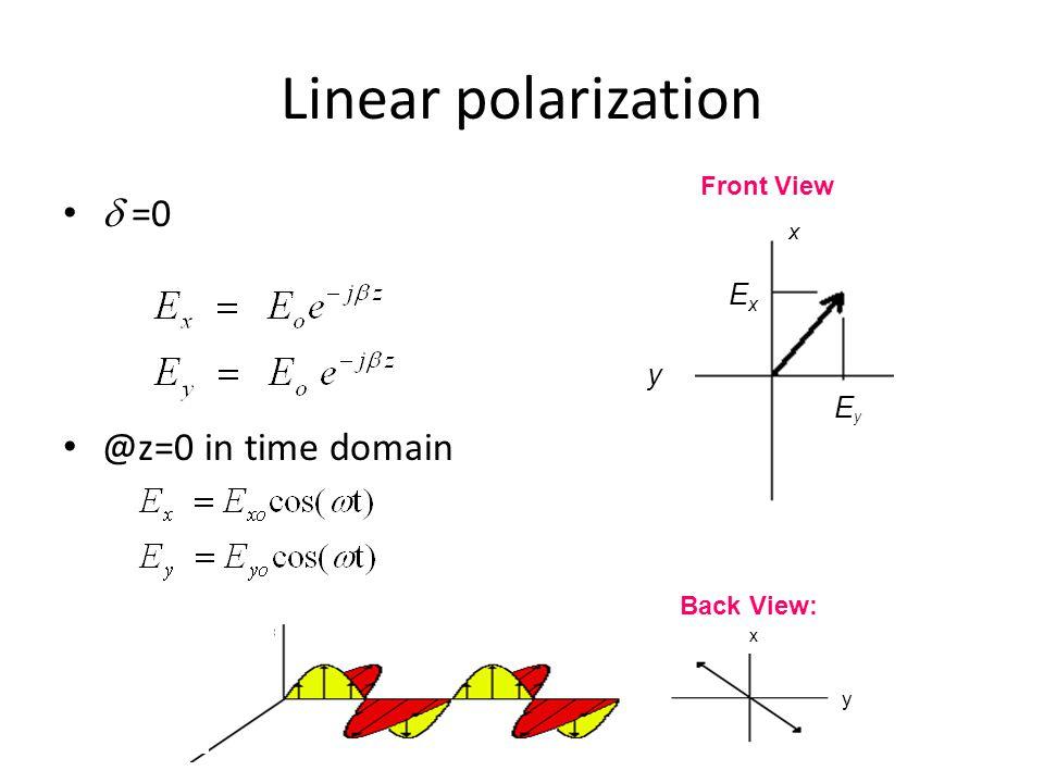 Linear polarization  =0 @z=0 in time domain Cruz-Pol,ECE Dept. UPRM x y EyEy E x Front View y x Back View: