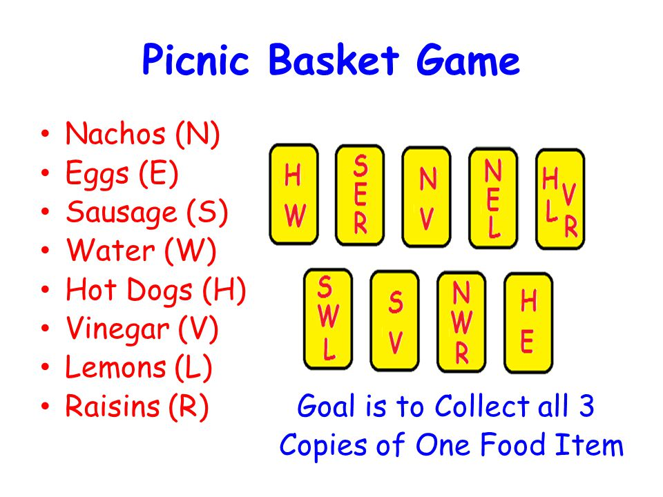 Picnic Basket Game Nachos (N) Eggs (E) Sausage (S) Water (W) Hot Dogs (H) Vinegar (V) Lemons (L) Raisins (R) Goal is to Collect all 3 Copies of One Fo