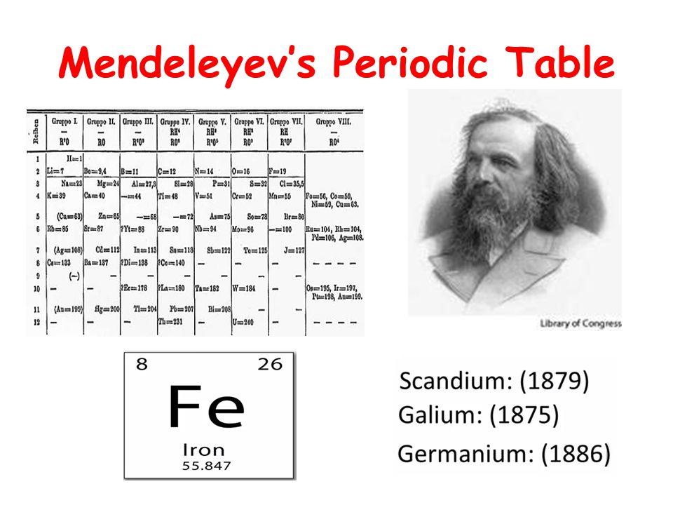 Mendeleyev's Periodic Table