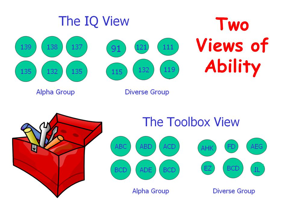 Two Views of Ability