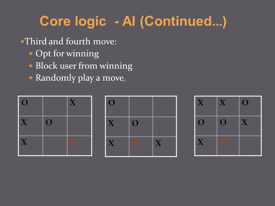 O XO XOX XXO OOX XO Third and fourth move: Opt for winning Block user from winning Randomly play a move.