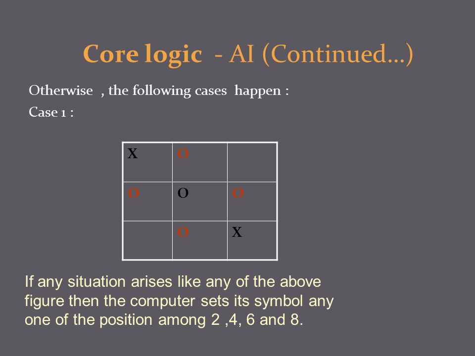 Case 2: X OOO X If any situation arises like any of the above figures then the computer sets its symbol at any position among 4 and 6.