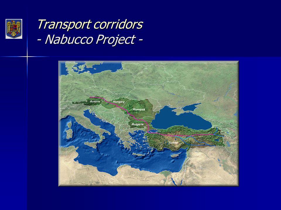 Transport corridors - Nabucco Project -
