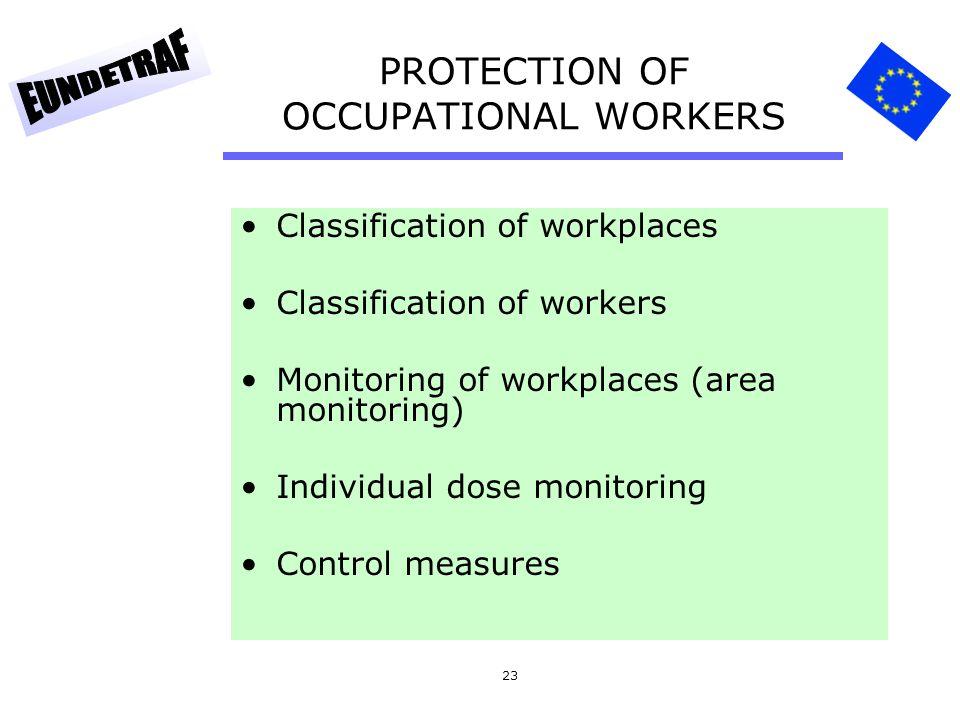 23 PROTECTION OF OCCUPATIONAL WORKERS Classification of workplaces Classification of workers Monitoring of workplaces (area monitoring) Individual dos