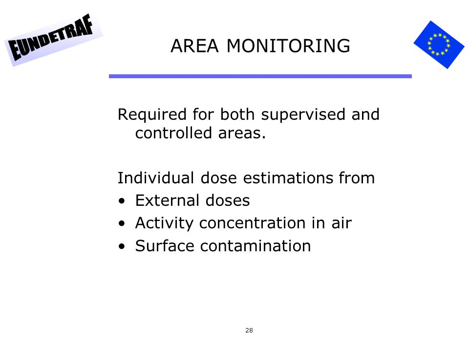 28 AREA MONITORING Required for both supervised and controlled areas. Individual dose estimations from External doses Activity concentration in air Su