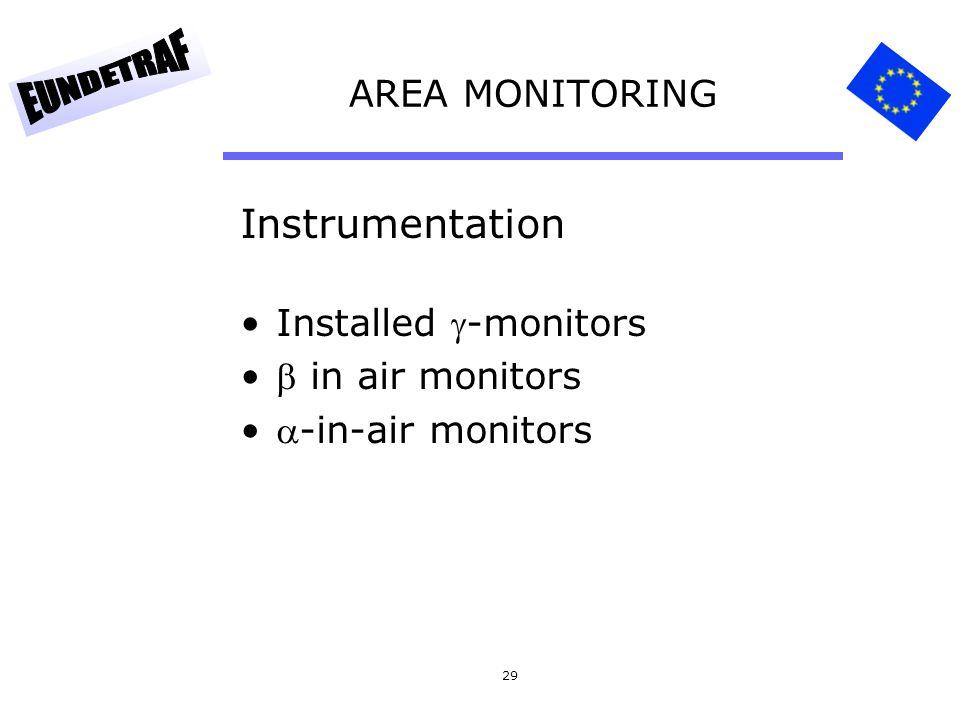 29 AREA MONITORING Instrumentation Installed -monitors  in air monitors -in-air monitors