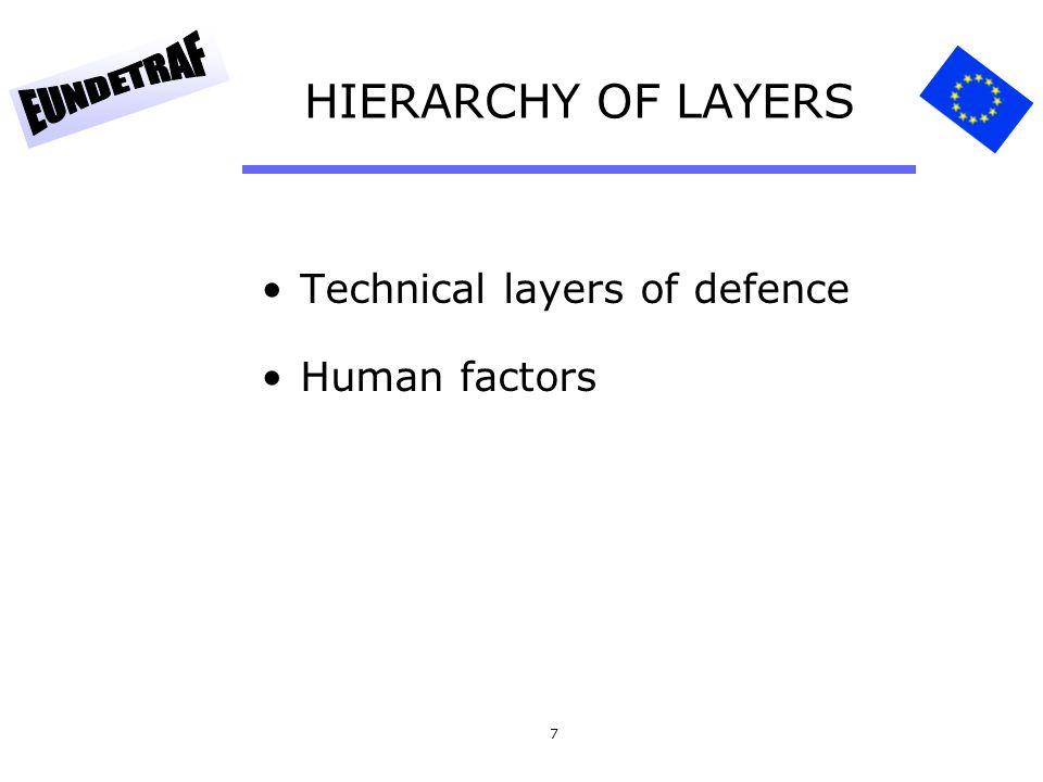 7 HIERARCHY OF LAYERS Technical layers of defence Human factors