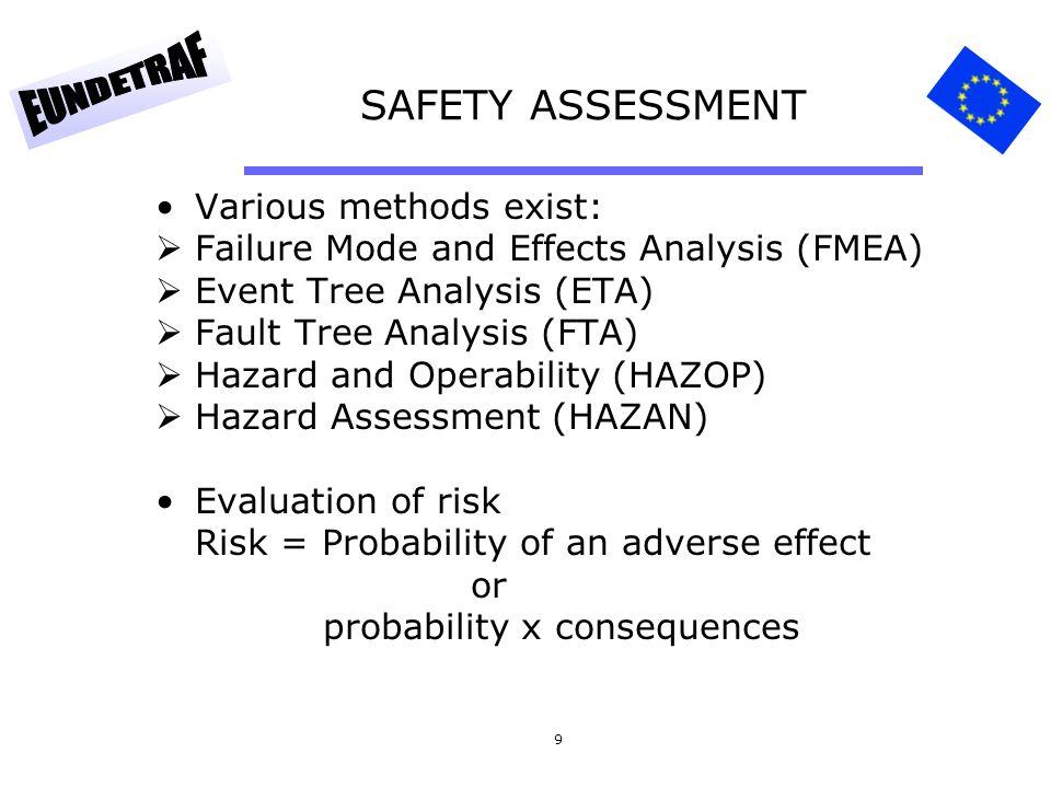 9 SAFETY ASSESSMENT Various methods exist:  Failure Mode and Effects Analysis (FMEA)  Event Tree Analysis (ETA)  Fault Tree Analysis (FTA)  Hazard