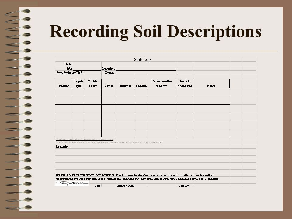 Recording Soil Descriptions