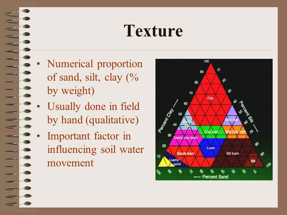 Texture Numerical proportion of sand, silt, clay (% by weight) Usually done in field by hand (qualitative) Important factor in influencing soil water movement