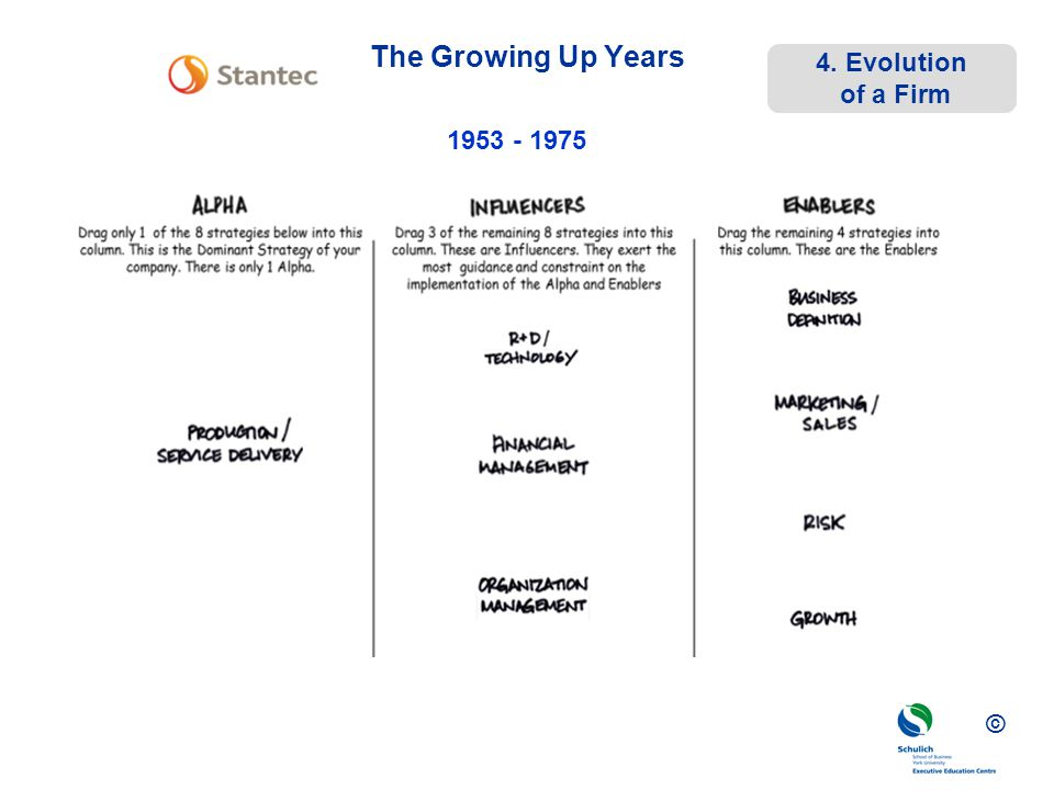 © The Growing Up Years 1953 - 1975 4. Evolution of a Firm