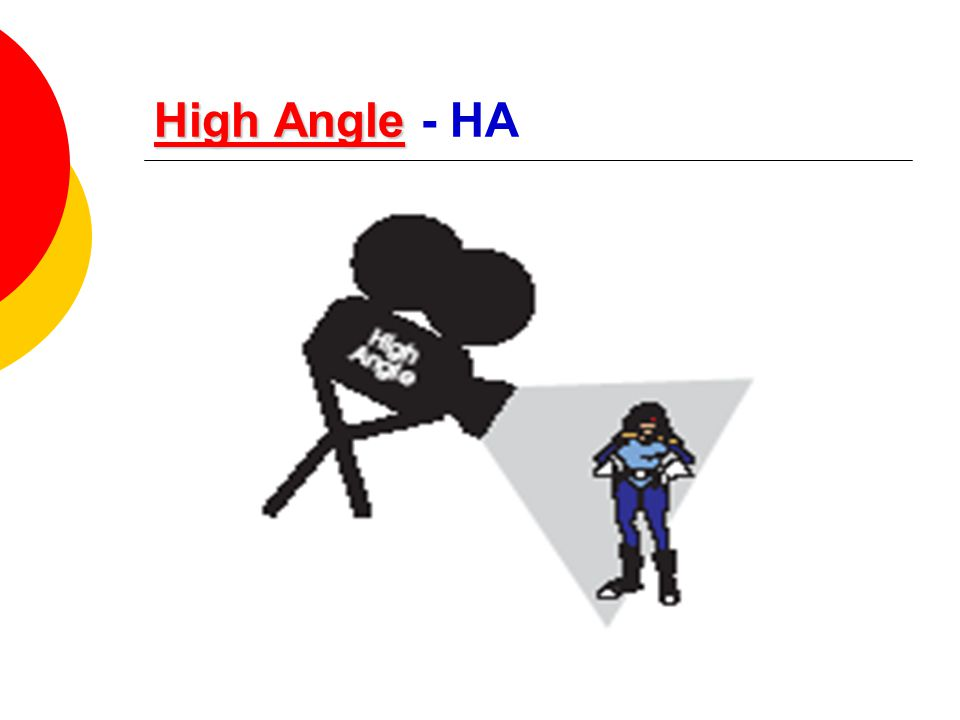 High Angle High AngleHigh Angle High Angle - HA