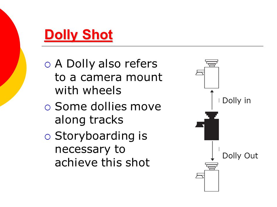 Dolly Shot Dolly Shot  A Dolly also refers to a camera mount with wheels  Some dollies move along tracks  Storyboarding is necessary to achieve thi