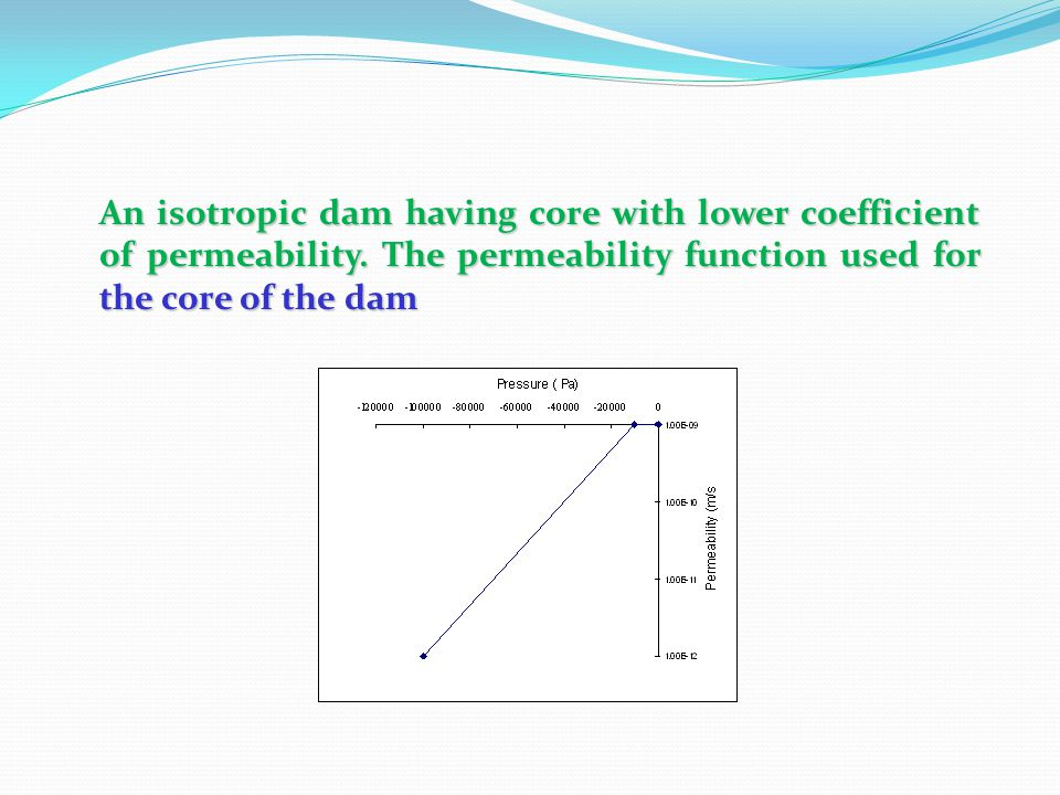 An isotropic dam having core with lower coefficient of permeability. The permeability function used for the core of the dam