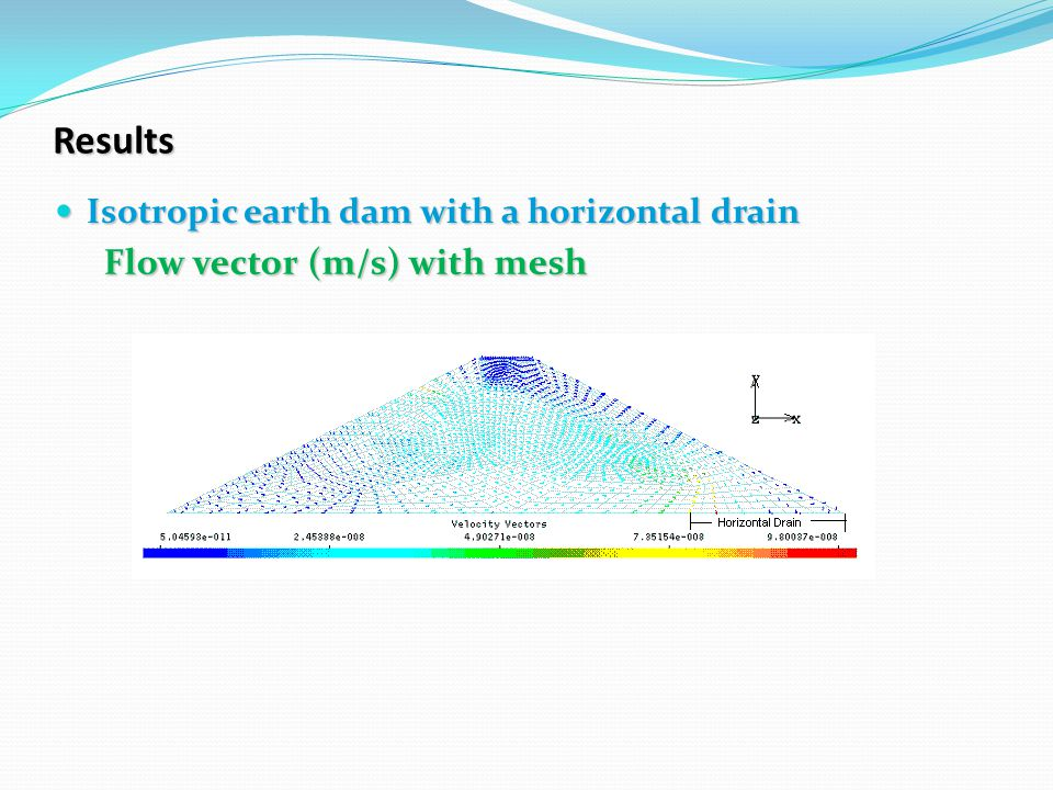 Results Isotropic earth dam with a horizontal drain Isotropic earth dam with a horizontal drain Flow vector (m/s) with mesh