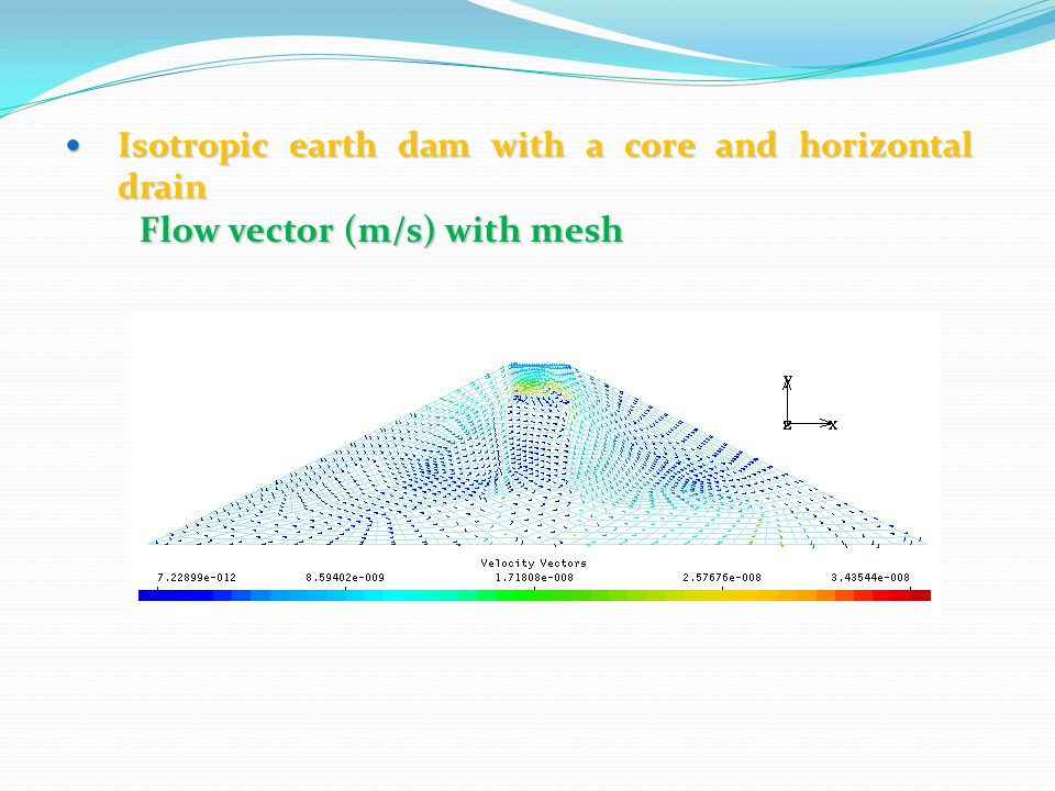 Isotropic earth dam with a core and horizontal drain Isotropic earth dam with a core and horizontal drain Flow vector (m/s) with mesh