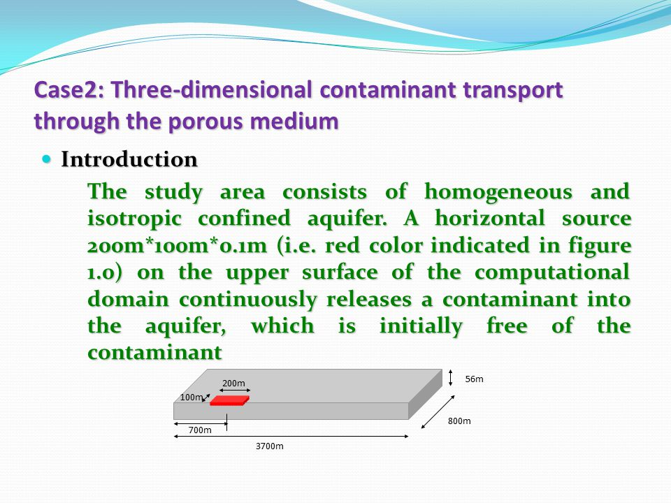 Case2: Three-dimensional contaminant transport through the porous medium Introduction Introduction The study area consists of homogeneous and isotropic confined aquifer.