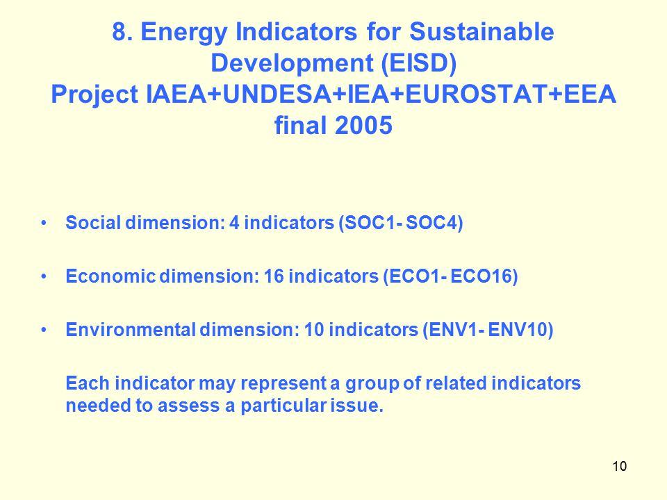 10 8. Energy Indicators for Sustainable Development (EISD) Project IAEA+UNDESA+IEA+EUROSTAT+EEA final 2005 Social dimension: 4 indicators (SOC1- SOC4)
