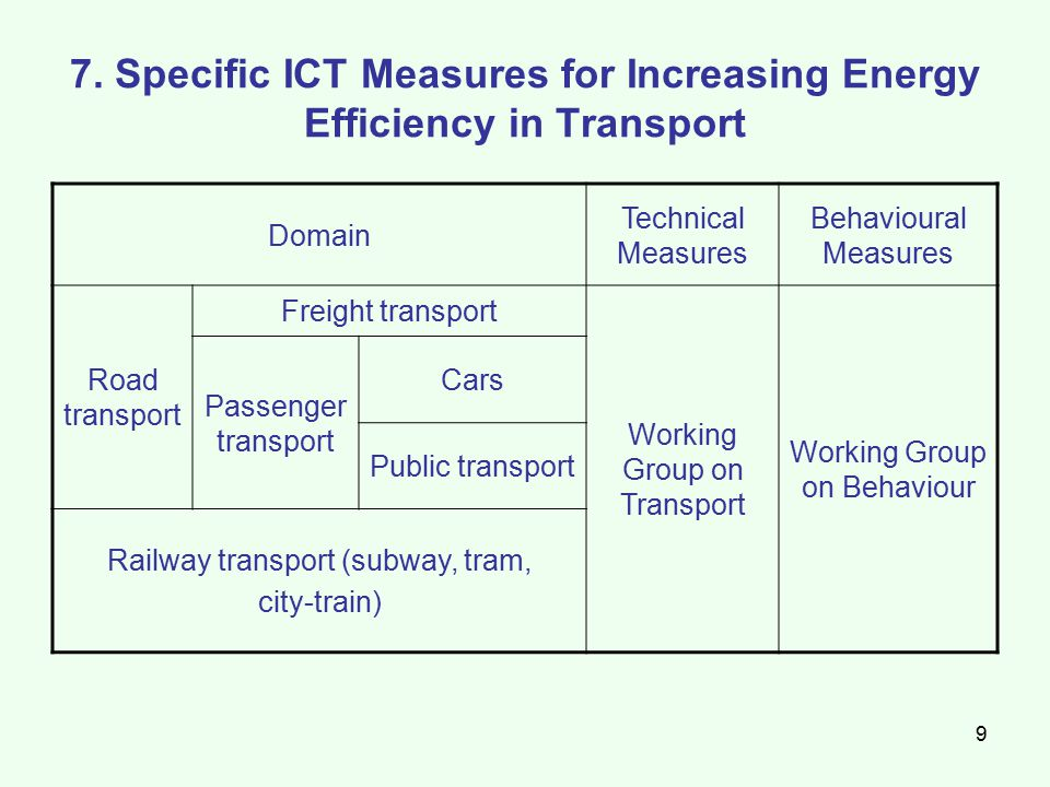 9 7. Specific ICT Measures for Increasing Energy Efficiency in Transport Domain Technical Measures Behavioural Measures Road transport Freight transpo