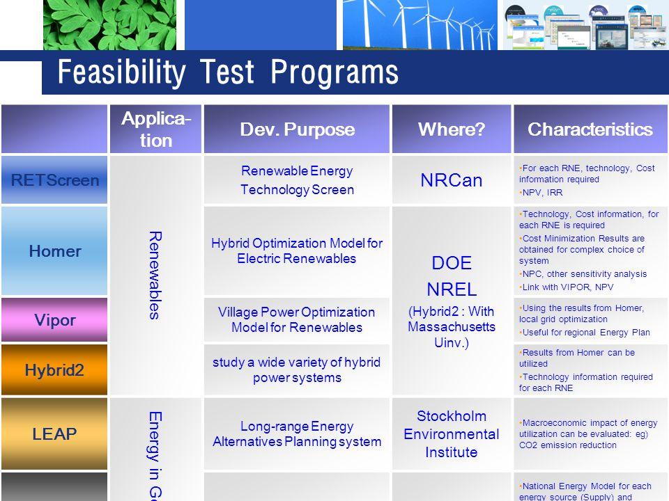 Feasibility Test Programs Applica- tion Dev.