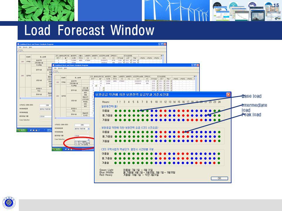 Load Forecast Window 15 Base load Intermediate load Peak load