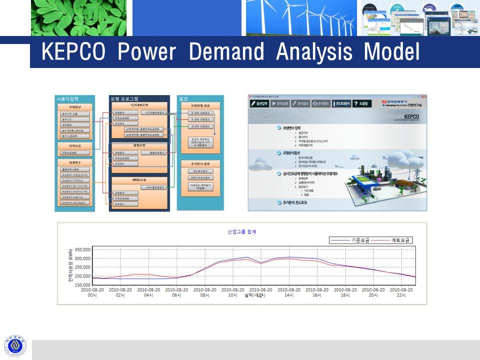 KEPCO Power Demand Analysis Model
