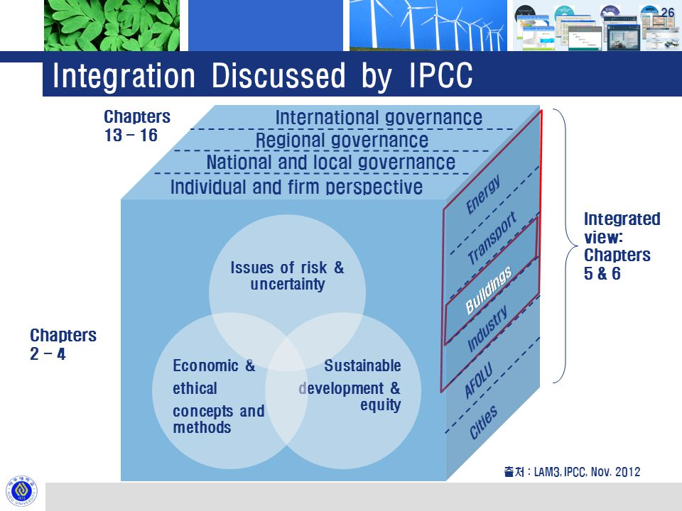 Integration Discussed by IPCC 26 International governance Individual and firm perspective National and local governance Regional governance Sustainable development & equity Economic & ethical concepts and methods Issues of risk & uncertainty Integrated view: Chapters 5 & 6 Chapters 13 - 16 Chapters 2 - 4 출처 : LAM3, IPCC, Nov.