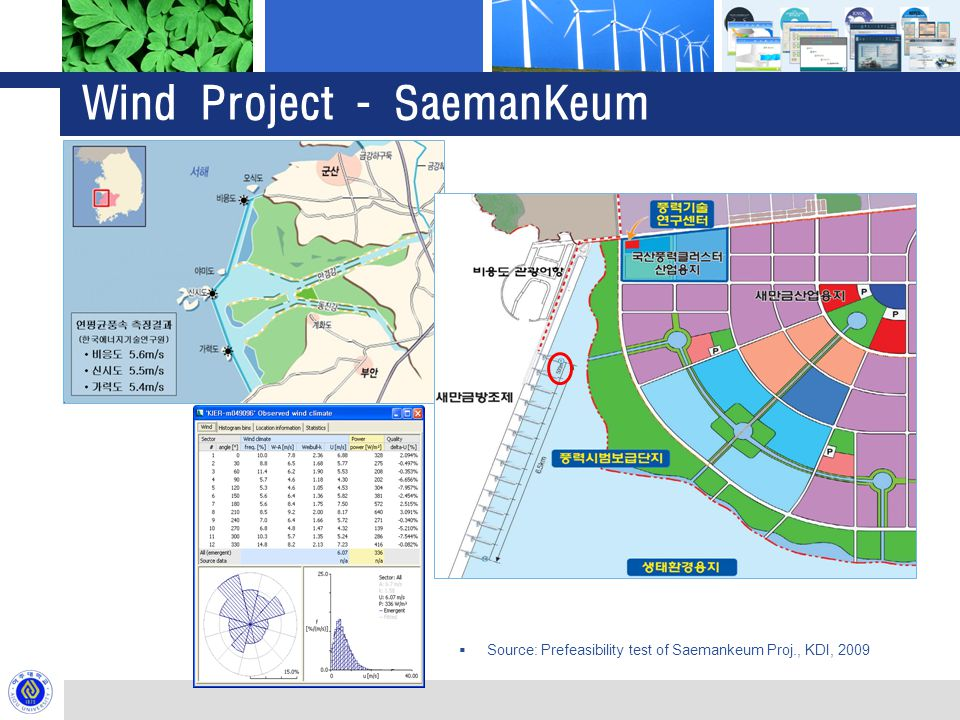 Wind Project - SaemanKeum  Source: Prefeasibility test of Saemankeum Proj., KDI, 2009