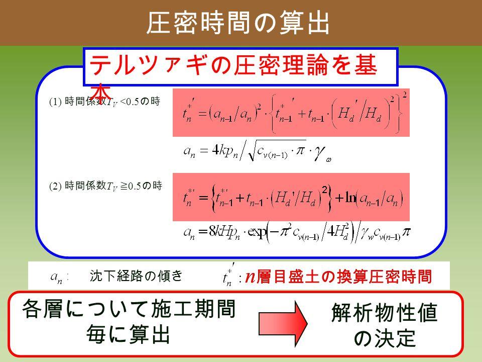 n 層目盛土の換算圧密時間 圧密時間の算出 (2) 時間係数 T V ≧ 0.5 の時 (1) 時間係数 T V <0.5 の時 テルツァギの圧密理論を基 本 各層について施工期間 毎に算出 解析物性値 の決定 沈下経路の傾き