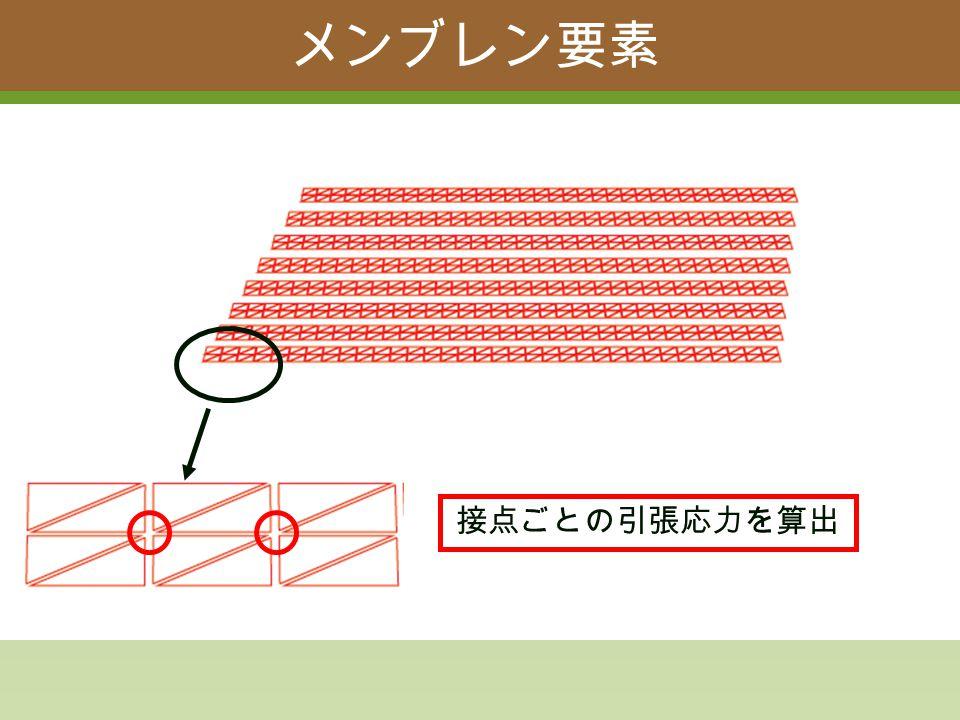 メンブレン要素 接点ごとの引張応力を算出