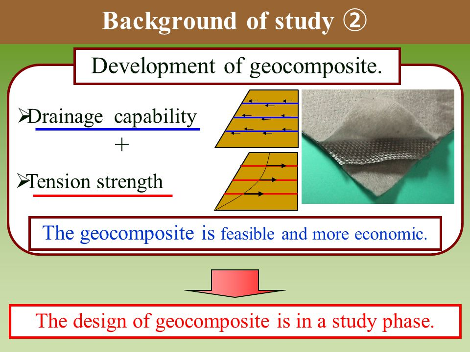 Background of study ②  Drainage capability  Tension strength Development of geocomposite.