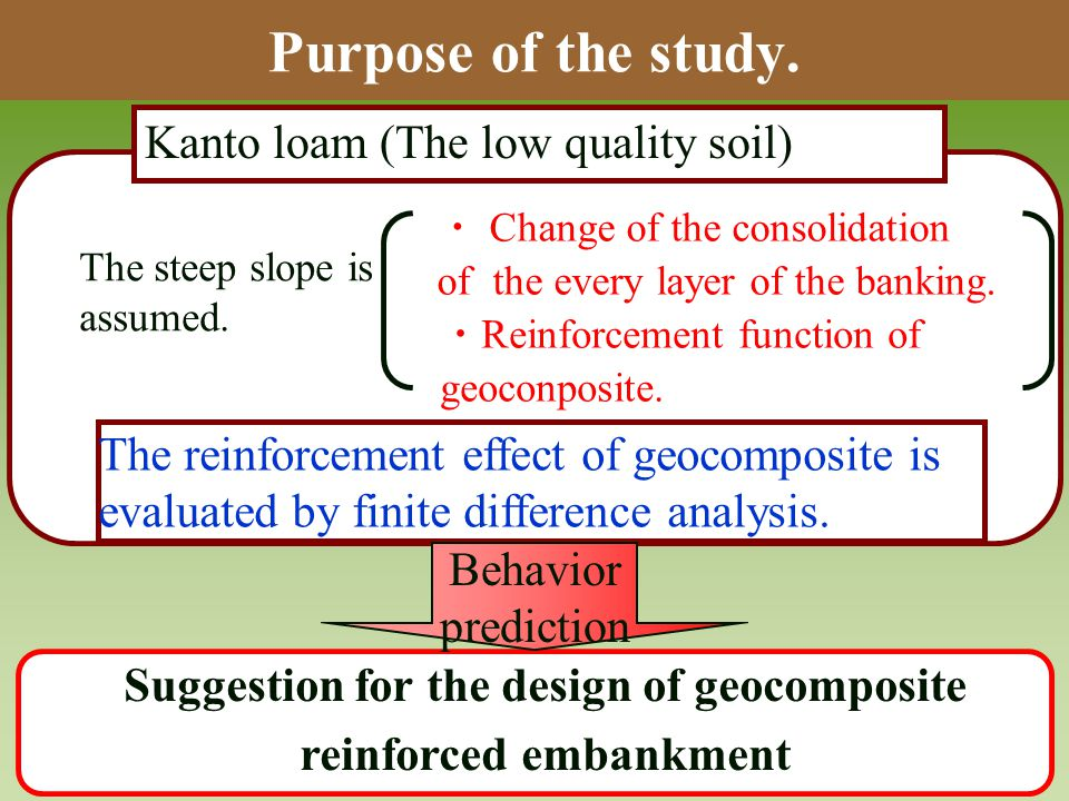 Purpose of the study. Kanto loam (The low quality soil) The steep slope is assumed.