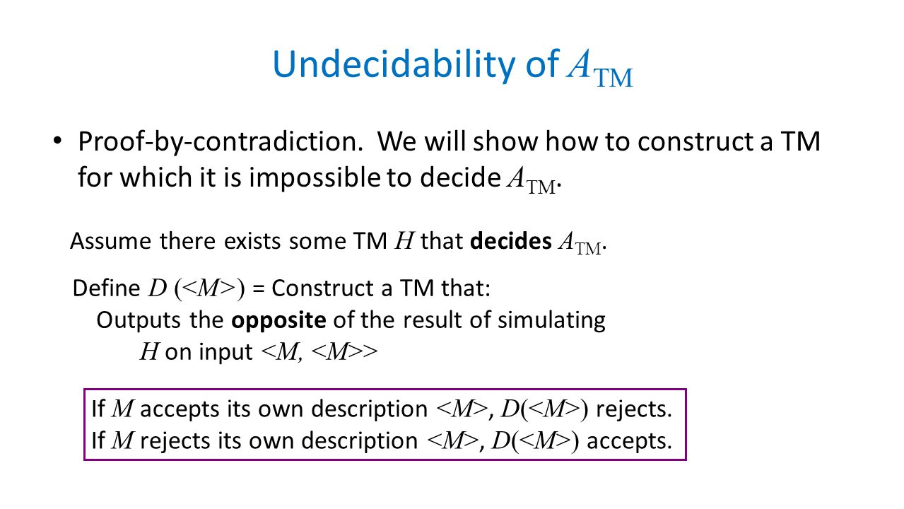 Undecidability of A TM Proof-by-contradiction. We will show how to construct a TM for which it is impossible to decide A TM. Define D ( ) = Construct