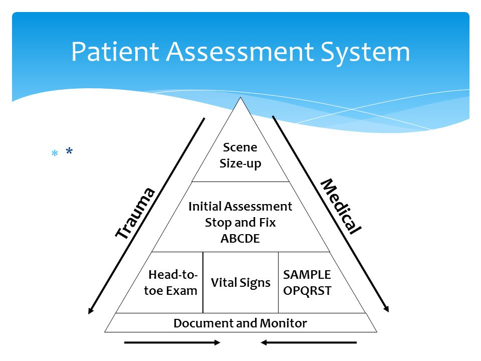 Patient Assessment System Vital Signs Scene Size-up Initial Assessment Stop and Fix ABCDE Document and Monitor Head-to- toe Exam SAMPLE OPQRST Trauma