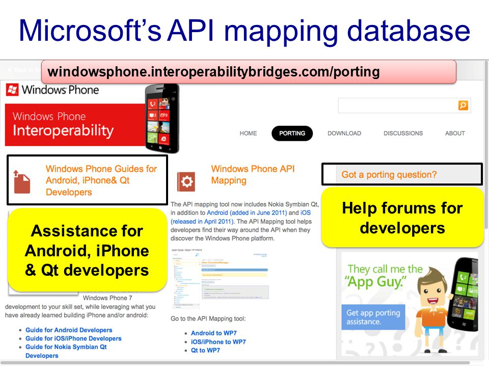Microsoft's API mapping database ICSE 2013Inferring Likely Mappings Between APIs9 windowsphone.interoperabilitybridges.com/porting Assistance for Andr