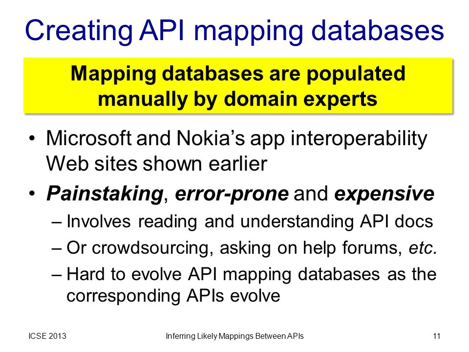 Creating API mapping databases ICSE 2013Inferring Likely Mappings Between APIs11 Mapping databases are populated manually by domain experts Microsoft