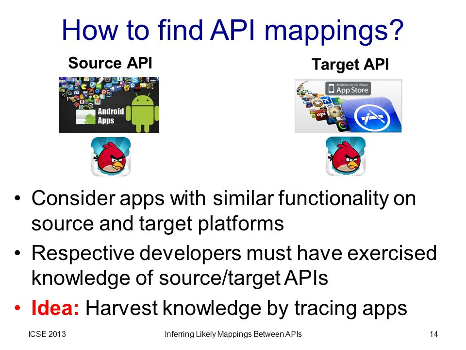 How to find API mappings.