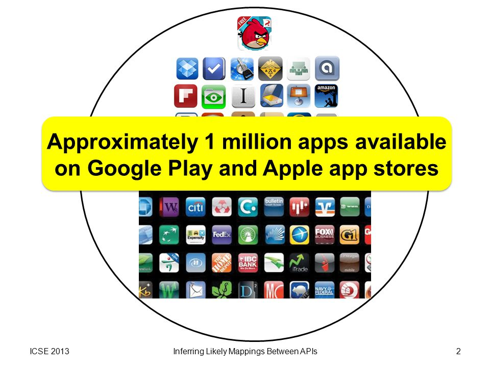 ICSE 2013Inferring Likely Mappings Between APIs2 Approximately 1 million apps available on Google Play and Apple app stores