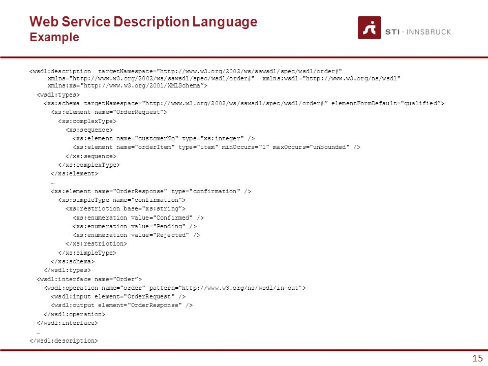 16 Technical Solution HTML for RESTful Service Descriptions (hRESTS)