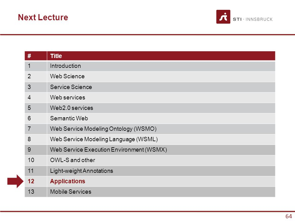 64 Next Lecture #Title 1Introduction 2Web Science 3Service Science 4Web services 5Web2.0 services 6Semantic Web 7Web Service Modeling Ontology (WSMO) 8Web Service Modeling Language (WSML) 9Web Service Execution Environment (WSMX) 10OWL-S and other 11Light-weight Annotations 12Applications 13Mobile Services