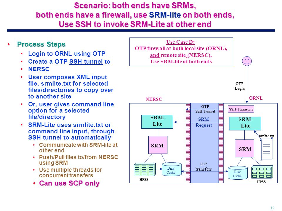 10 Scenario: both ends have SRMs, both ends have a firewall, use SRM-lite on both ends, Use SSH to invoke SRM-Lite at other end Process StepsProcess Steps Login to ORNL using OTP Create a OTP SSH tunnel to NERSC User composes XML input file, srmlite.txt for selected files/directories to copy over to another site Or, user gives command line option for a selected file/directory SRM-Lite uses srmlite.txt or command line input, through SSH tunnel to automatically Communicate with SRM-lite at other end Push/Pull files to/from NERSC using SRM Use multiple threads for concurrent transfers Can use SCP onlyCan use SCP only NERSC SCP transfers ORNL OTP Login SSH-Tunneling OTP SSH Tunnel Disk Cache SRM- Lite srmlite.txt HPSS SRM Disk Cache HPSS SRM SRM- Lite SRM Request Use Case D: OTP firewall at both local site (ORNL), and remote site (NERSC), Use SRM-lite at both ends