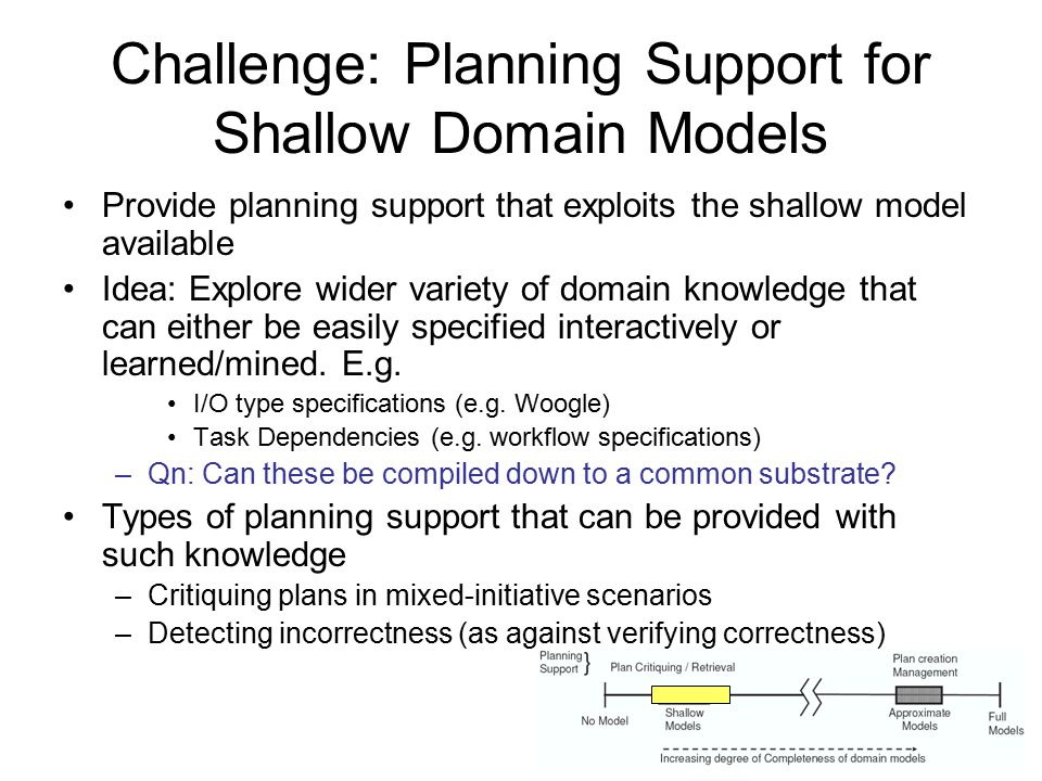 Challenge: Planning Support for Shallow Domain Models Provide planning support that exploits the shallow model available Idea: Explore wider variety of domain knowledge that can either be easily specified interactively or learned/mined.