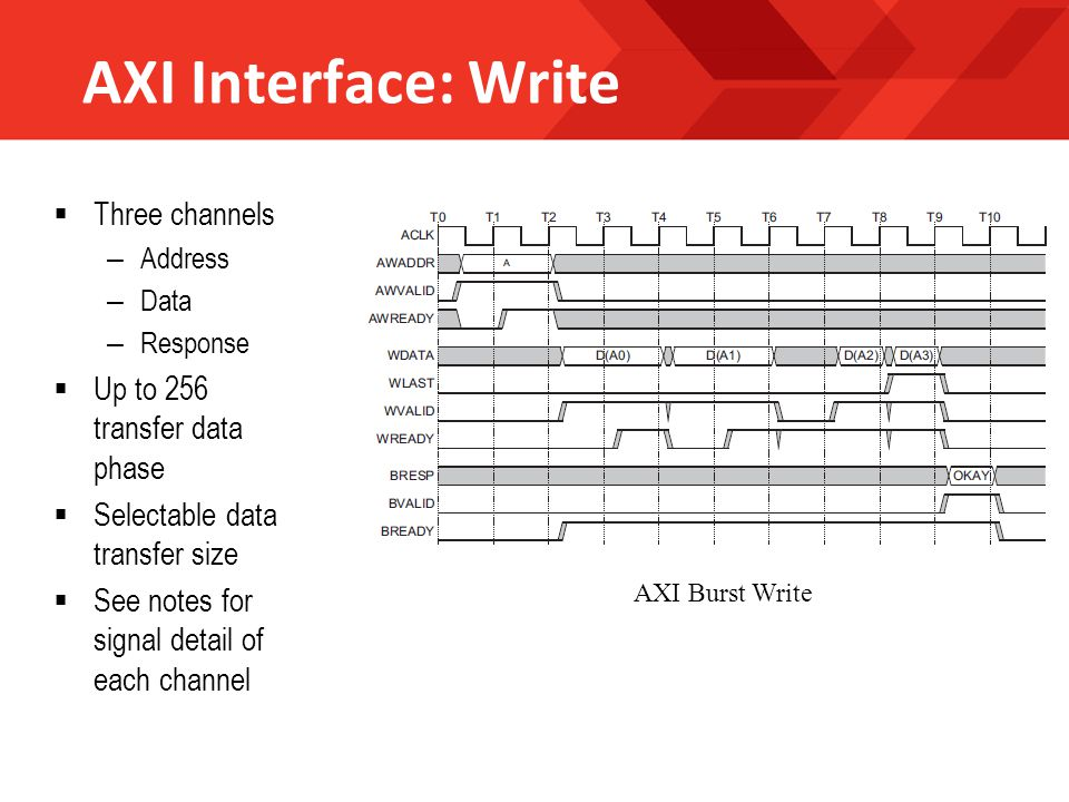 © 2007 Xilinx, Inc.All Rights Reserved FPGA and ASIC Technology Comparison - 7 © 2007 Xilinx, Inc.